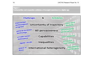 Digital Tools for Foresight (UNCTAD Report)